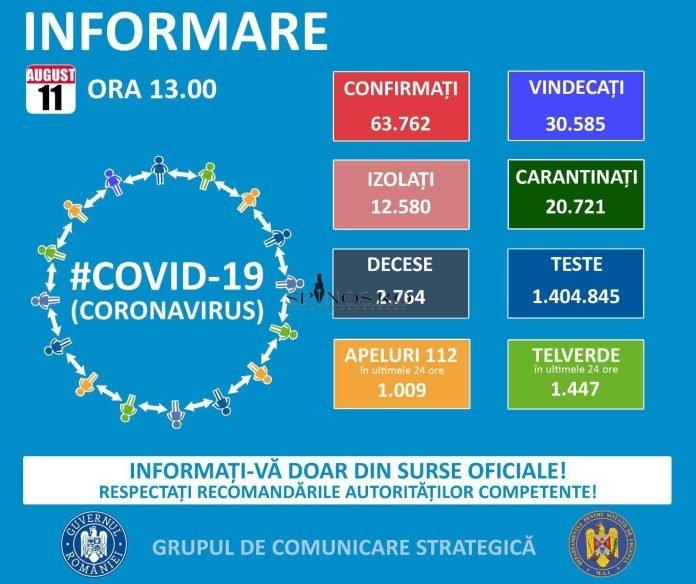 Informare de presă privind situația COVID-19 în județul Vaslui